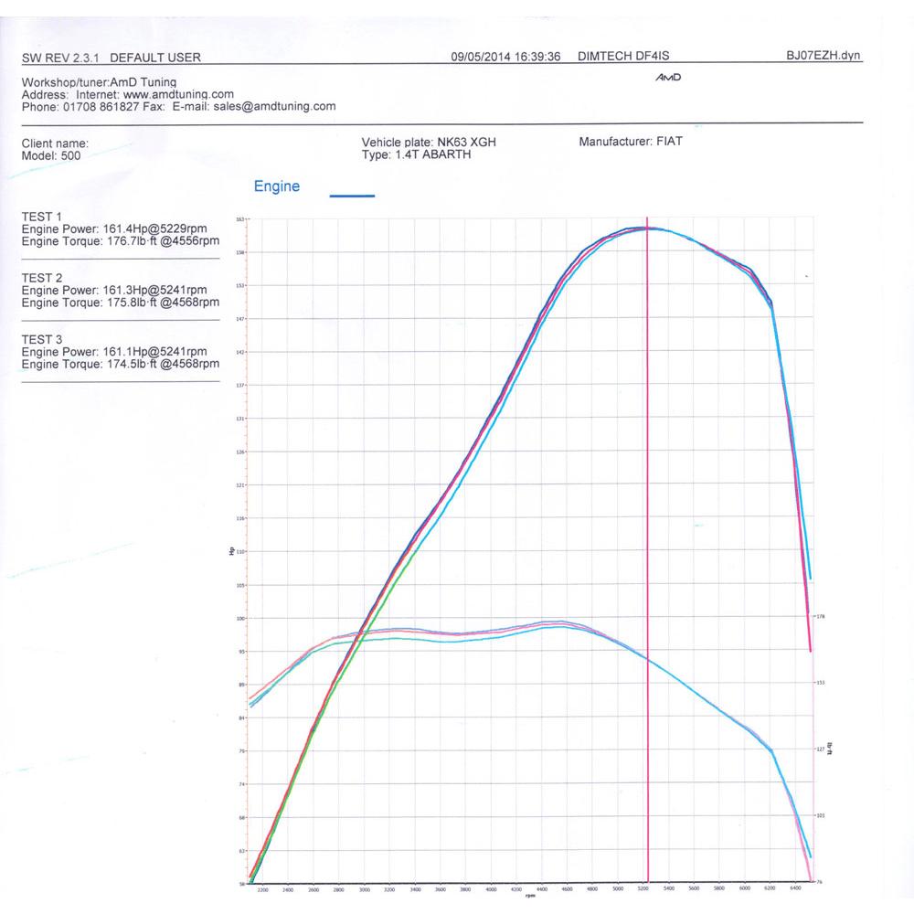 Airtec Intercooler Upgrade For Fiat 500 Abarth Fuel Pressure Diagram Loading Images